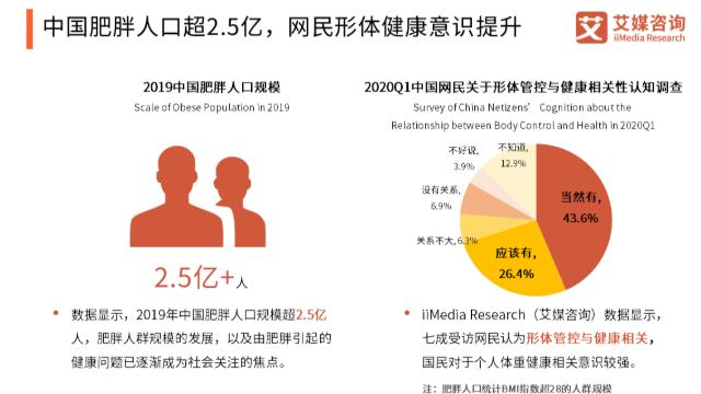 2021减肥化妆品加工市场和前景详细探析—广州今盛美化妆品加工厂